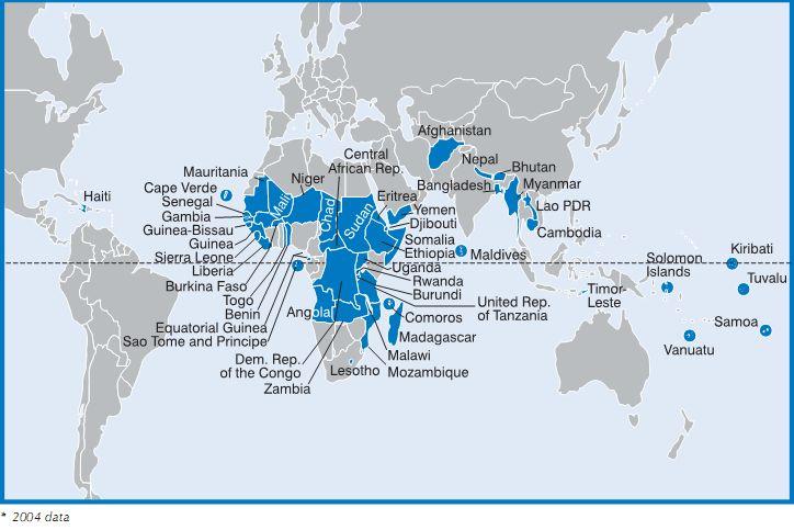 Resultado de imagen de paises menos desarrollados del mundo